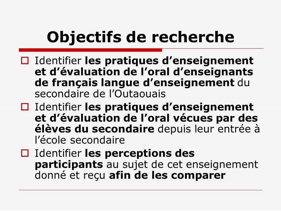 Objectifs de recherche Identifier les pratiques denseignement et dévaluation de loral denseignants de français langue denseignement du secondaire de l