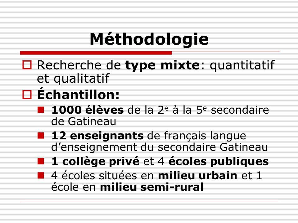 Méthodologie Recherche de type mixte: quantitatif et qualitatif Échantillon: 1000 élèves de la 2 e à la 5 e secondaire de Gatineau 12 enseignants de f