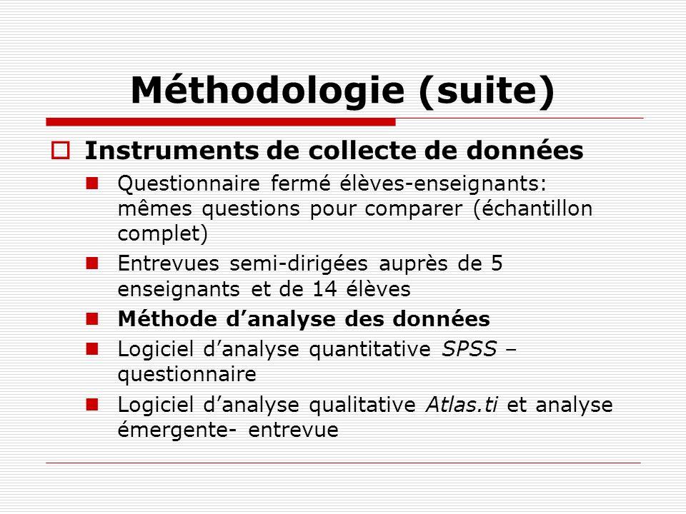 Méthodologie (suite) Instruments de collecte de données Questionnaire fermé élèves-enseignants: mêmes questions pour comparer (échantillon complet) En