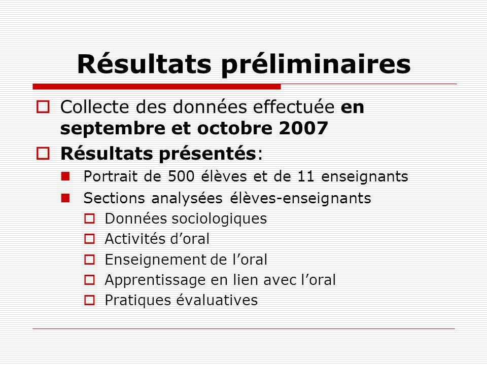 Résultats préliminaires Collecte des données effectuée en septembre et octobre 2007 Résultats présentés: Portrait de 500 élèves et de 11 enseignants S