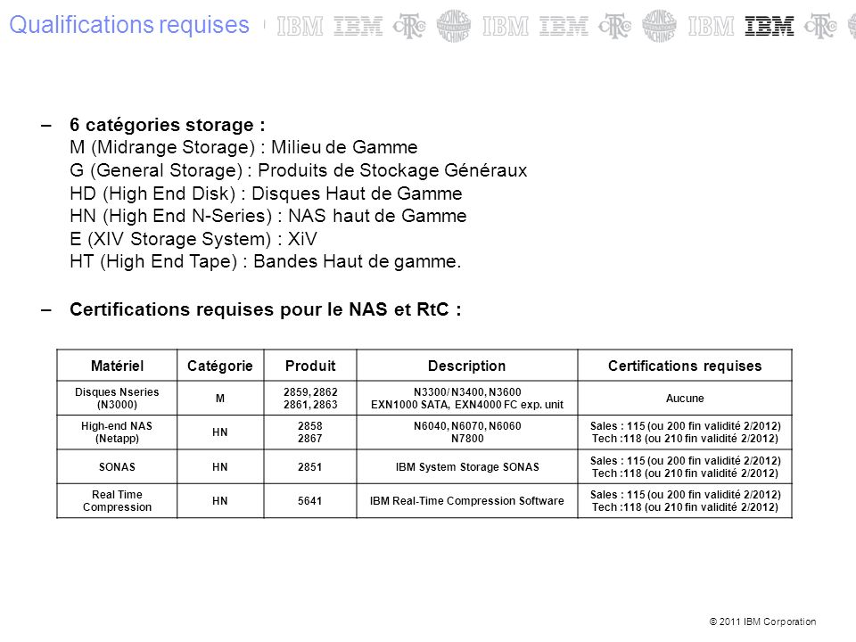 © 2011 IBM Corporation Qualifications requises –6 catégories storage : M (Midrange Storage) : Milieu de Gamme G (General Storage) : Produits de Stocka