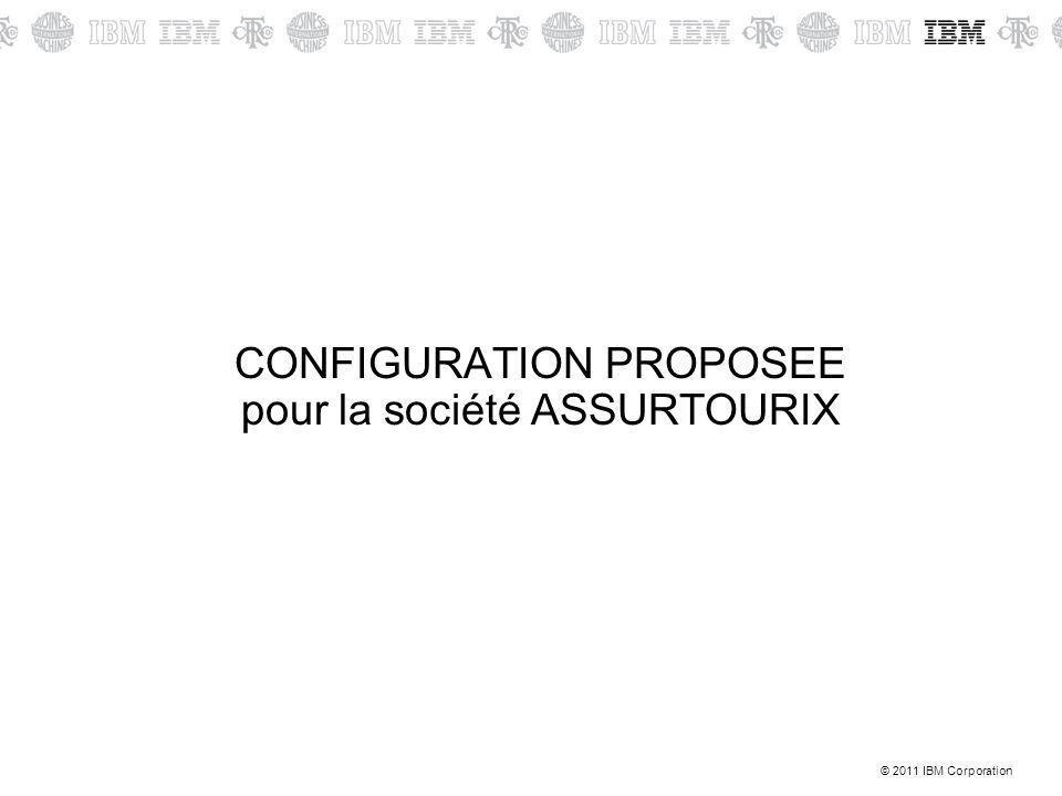 © 2011 IBM Corporation Léquation financière (hors calculs de réduction énergétique)