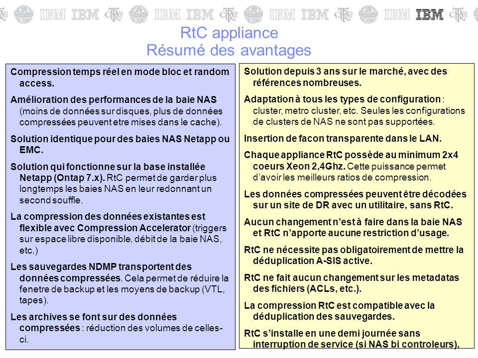 © 2011 IBM Corporation RtC appliance Résumé des avantages Compression temps réel en mode bloc et random access. Amélioration des performances de la ba
