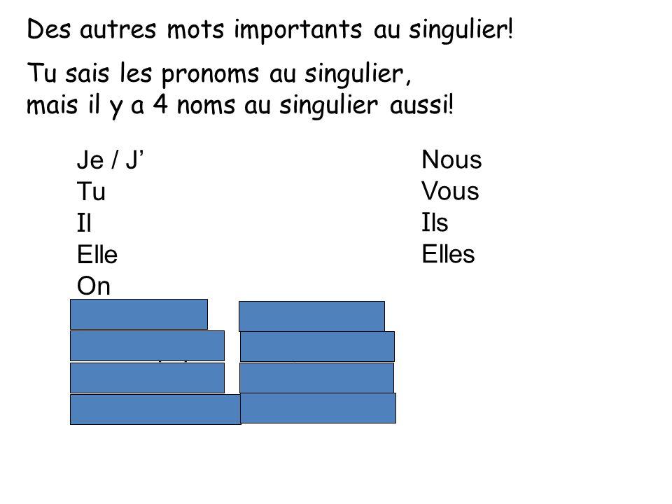 mardi – le 4 décembre I.Ah, non. Jai oublié les 4 problèmes avec les conjugaisons en –er.