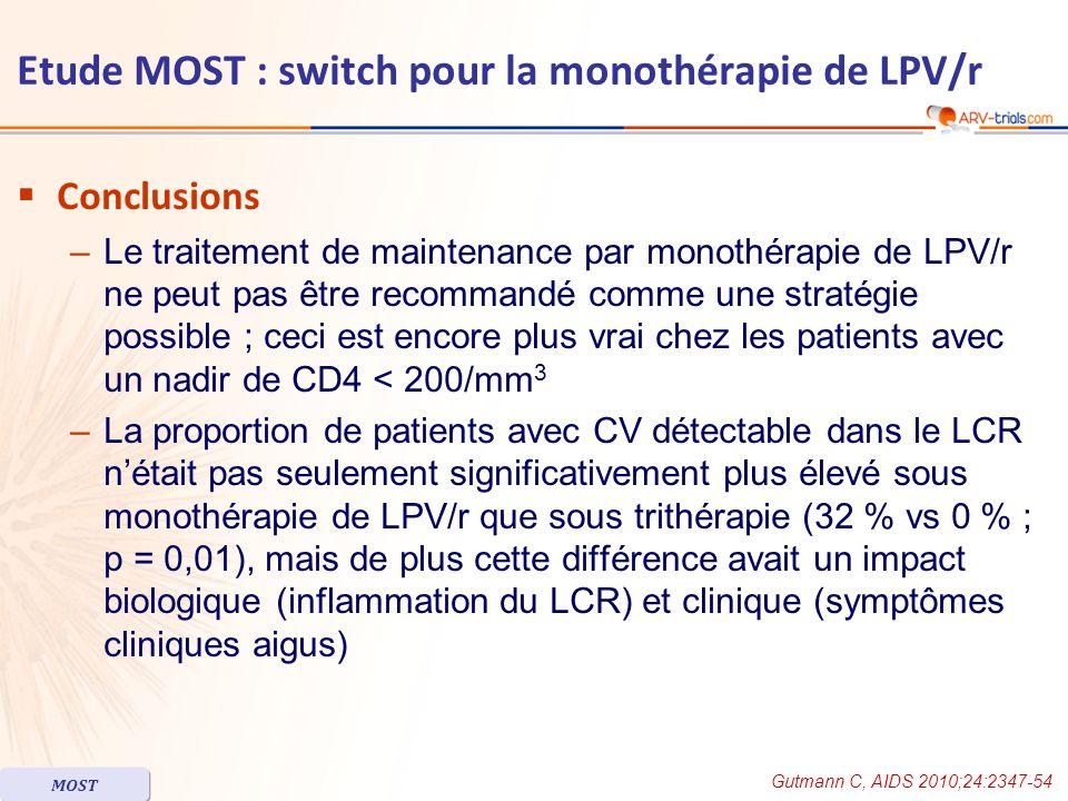Conclusions –Le traitement de maintenance par monothérapie de LPV/r ne peut pas être recommandé comme une stratégie possible ; ceci est encore plus vrai chez les patients avec un nadir de CD4 < 200/mm 3 –La proportion de patients avec CV détectable dans le LCR nétait pas seulement significativement plus élevé sous monothérapie de LPV/r que sous trithérapie (32 % vs 0 % ; p = 0,01), mais de plus cette différence avait un impact biologique (inflammation du LCR) et clinique (symptômes cliniques aigus) Gutmann C, AIDS 2010;24:2347-54 MOST Etude MOST : switch pour la monothérapie de LPV/r