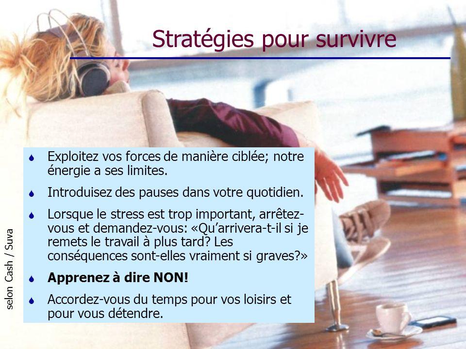Stratégies pour survivre S Exploitez vos forces de manière ciblée; notre énergie a ses limites. S Introduisez des pauses dans votre quotidien. S Lorsq