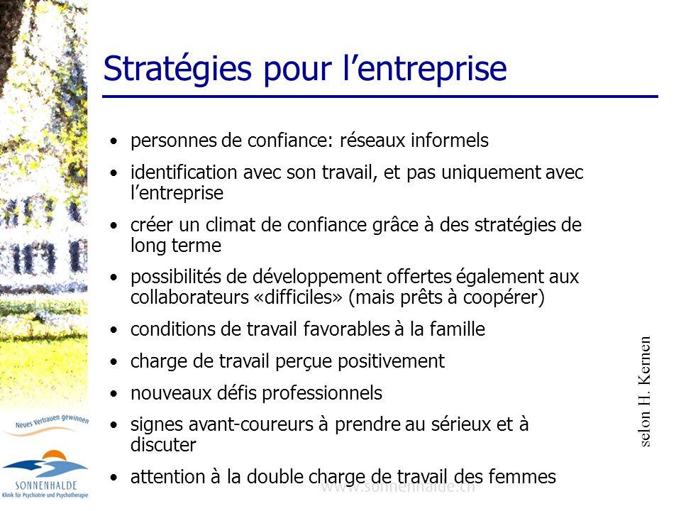 Stratégies pour lentreprise personnes de confiance: réseaux informels identification avec son travail, et pas uniquement avec lentreprise créer un cli