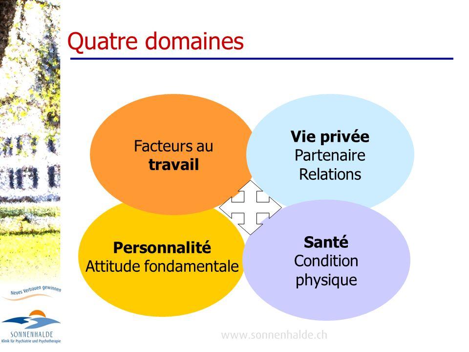 Quatre domaines Personnalité Attitude fondamentale Facteurs au travail Vie privée Partenaire Relations Santé Condition physique