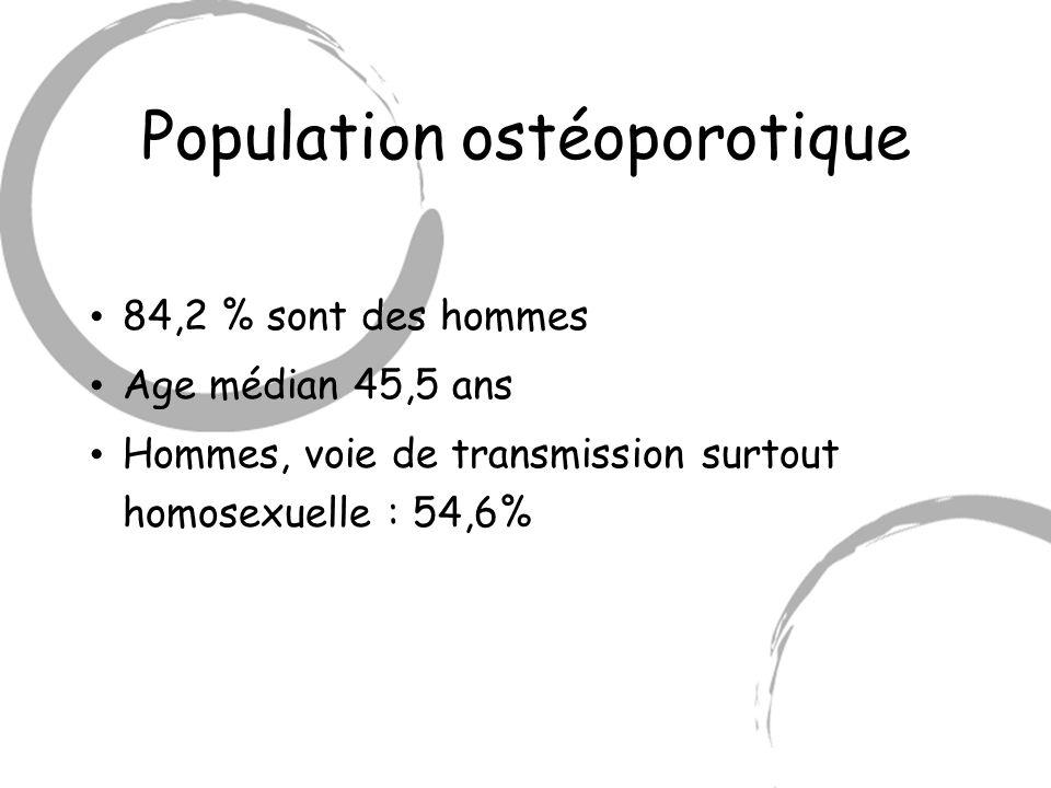 Population ostéoporotique 84,2 % sont des hommes Age médian 45,5 ans Hommes, voie de transmission surtout homosexuelle : 54,6%