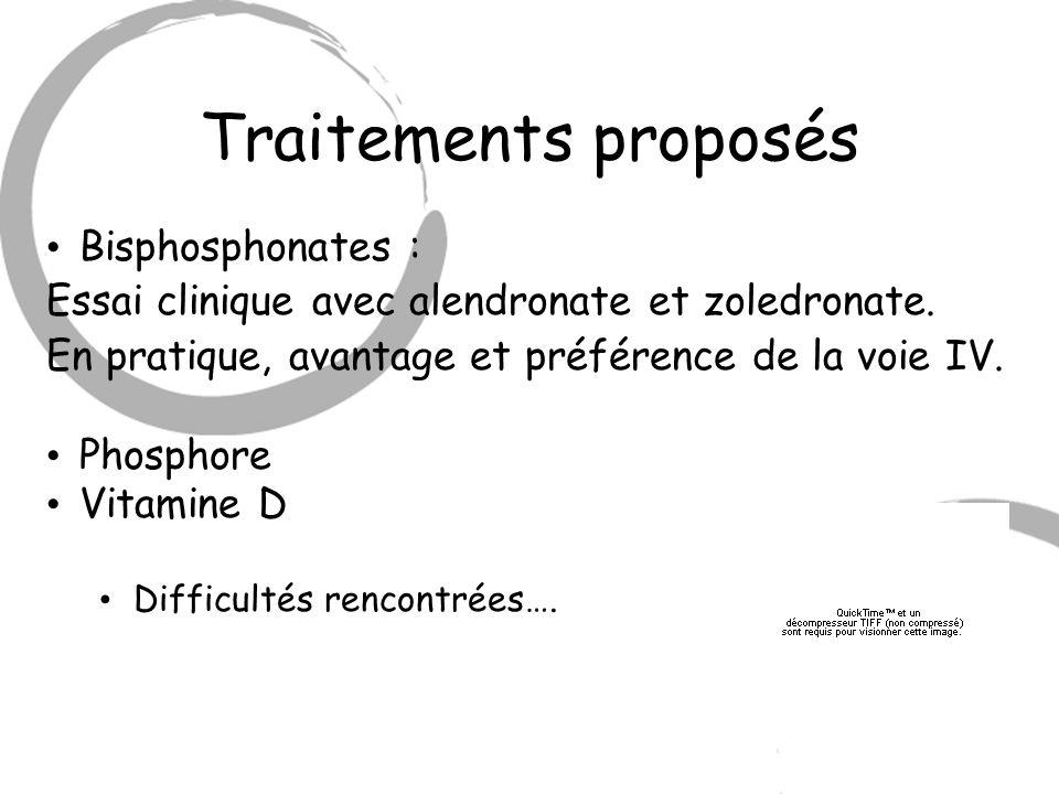 Traitements proposés Bisphosphonates : Essai clinique avec alendronate et zoledronate. En pratique, avantage et préférence de la voie IV. Phosphore Vi