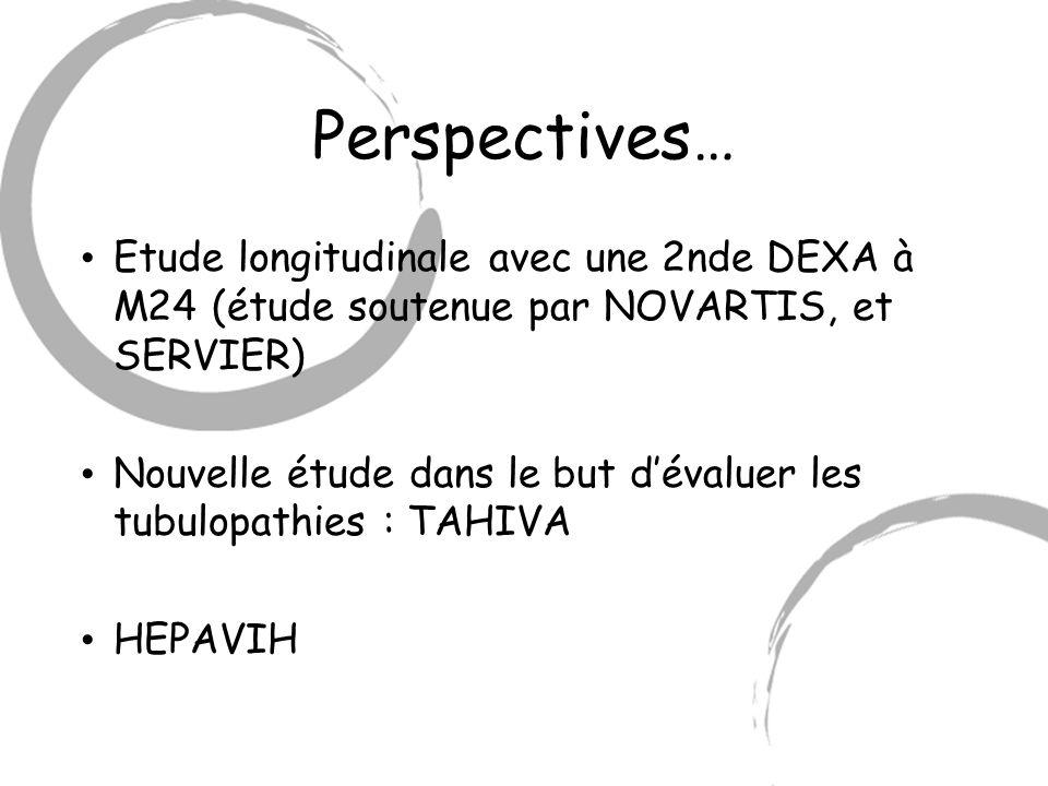 Perspectives… Etude longitudinale avec une 2nde DEXA à M24 (étude soutenue par NOVARTIS, et SERVIER) Nouvelle étude dans le but dévaluer les tubulopat