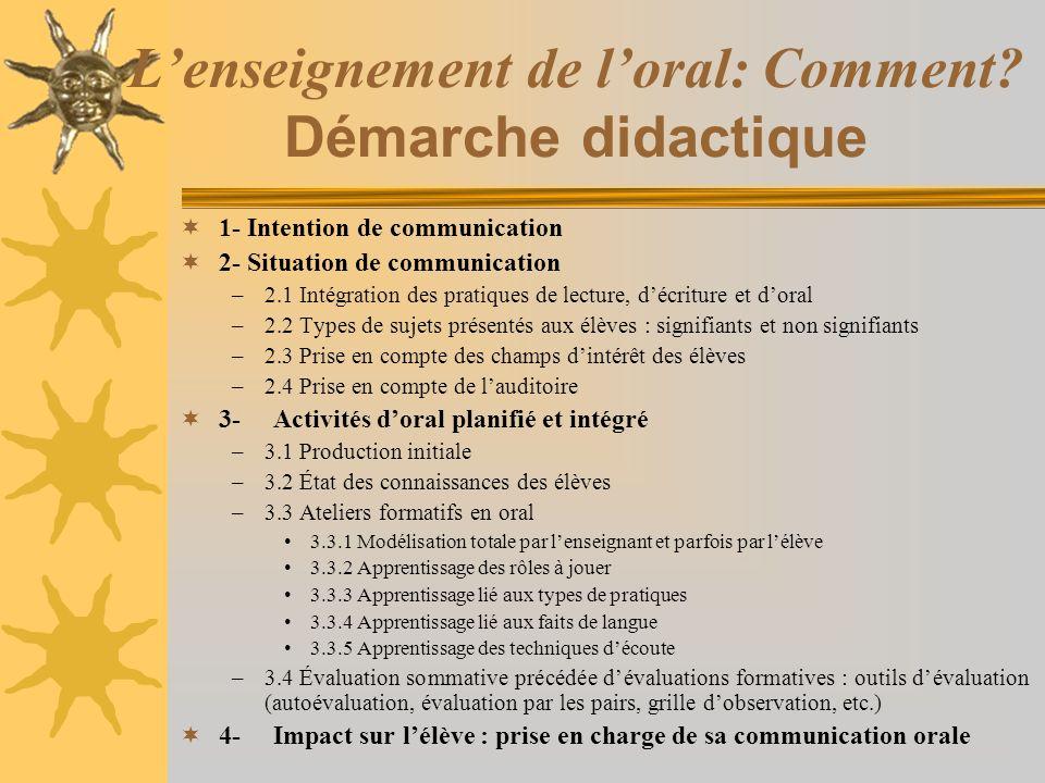 Lenseignement de loral: Comment? Démarche didactique 1- Intention de communication 2- Situation de communication –2.1 Intégration des pratiques de lec