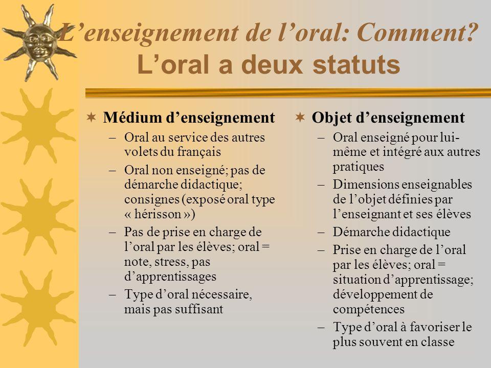 Lenseignement de loral: Comment? Loral a deux statuts Médium denseignement –Oral au service des autres volets du français –Oral non enseigné; pas de d
