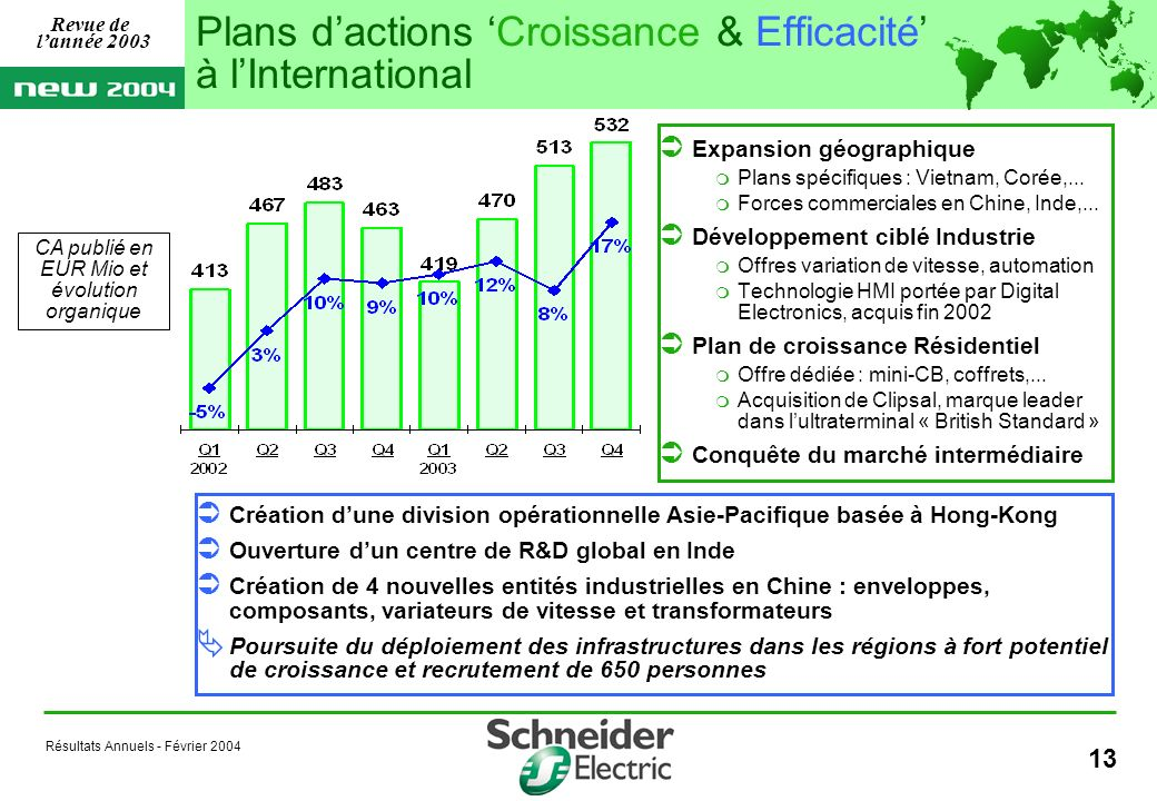 Résultats Annuels - Février 2004 13 CA publié en EUR Mio et évolution organique Expansion géographique Plans spécifiques : Vietnam, Corée,...