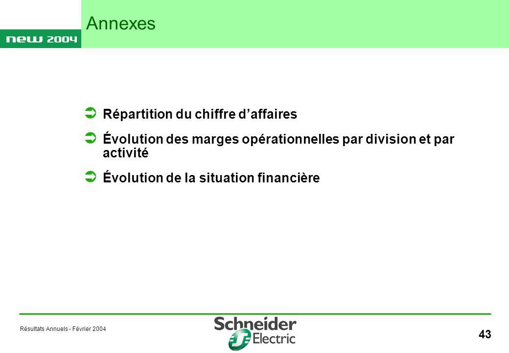 Résultats Annuels - Février 2004 43 Répartition du chiffre daffaires Évolution des marges opérationnelles par division et par activité Évolution de la situation financière Annexes