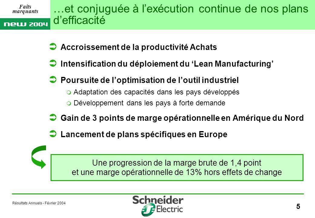 Résultats Annuels - Février 2004 6 Schneider Electric démontre la qualité de son business model et lefficacité des plans dactions mis en œuvre dans le cadre du programme NEW2004 Des performances financières très solides 20032002 EUR Mio% du CA% du CA Chiffre daffaires8 780 -3,1% par rapport à 2002 en données courantes Marge brute3 71742,3%41,5% Résultat dexploitation 1 00711,5%11,5% Résultat net avant 6247,1%6,8% amort.