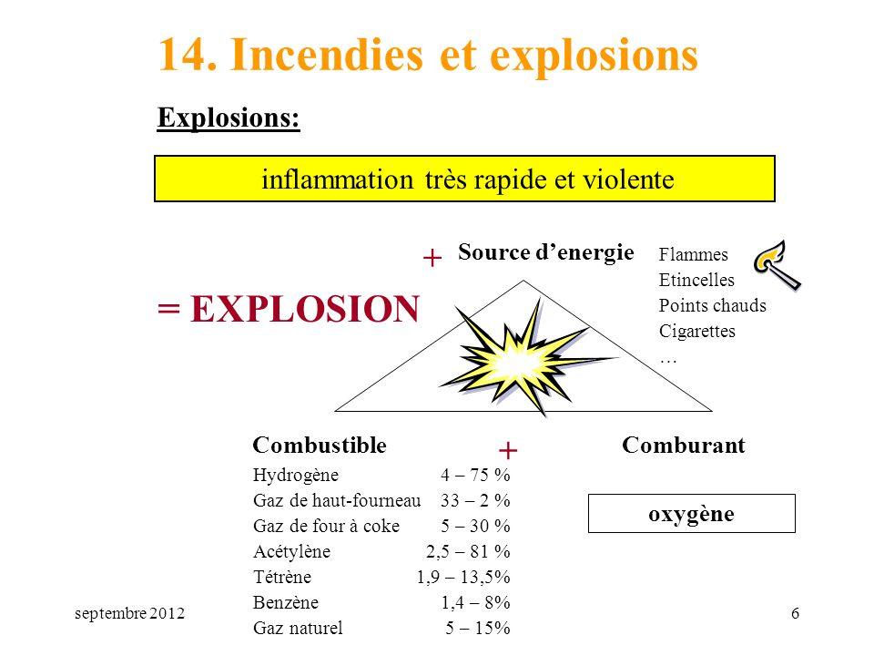 septembre 20126 14. Incendies et explosions Explosions: inflammation très rapide et violente CombustibleComburant Source denergie + oxygène Hydrogène