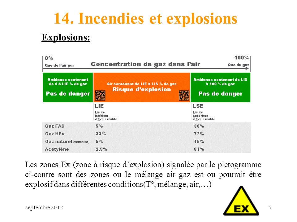 septembre 20127 14. Incendies et explosions Explosions: Les zones Ex (zone à risque dexplosion) signalée par le pictogramme ci-contre sont des zones o