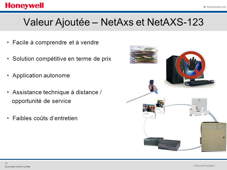 Honeywell Proprietary Honeywell.com 10 Document control number Valeur Ajoutée – NetAxs et NetAXS-123 Facile à comprendre et à vendre Solution compétit
