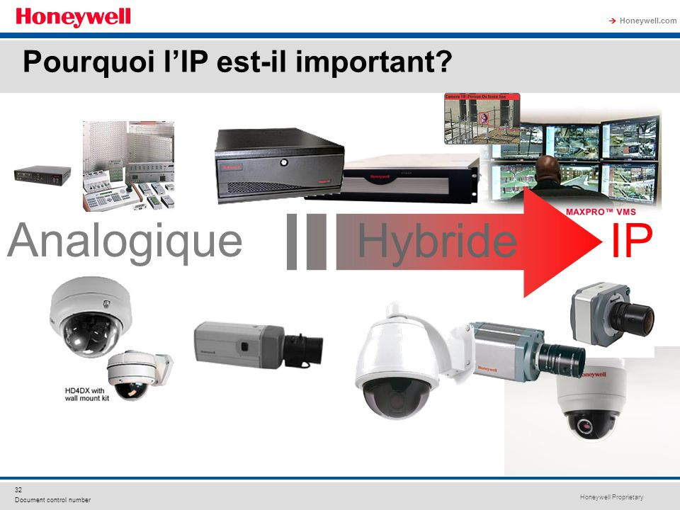 Honeywell Proprietary Honeywell.com 32 Document control number Analogique IPHybride Pourquoi lIP est-il important?