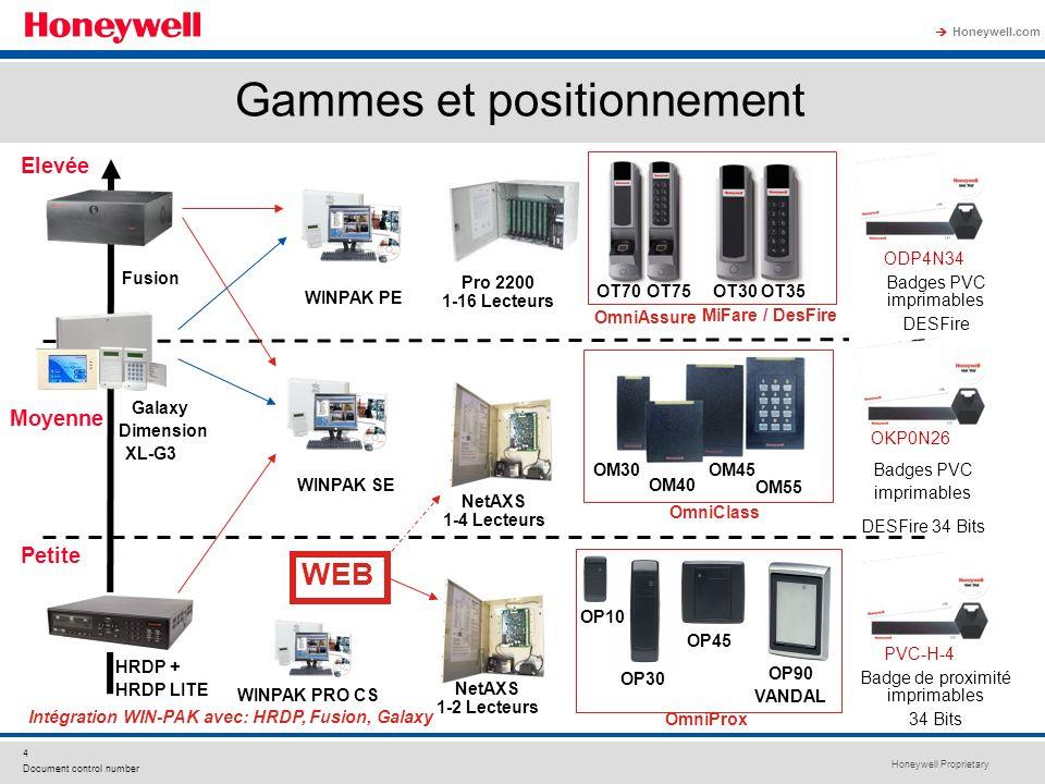 Honeywell Proprietary Honeywell.com 4 Document control number Gammes et positionnement Fusion Petite Moyenne Elevée HRDP + HRDP LITE NetAXS 1-4 Lecteu
