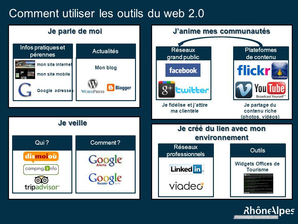 Comment utiliser les outils du web 2.0 Réseaux grand public Réseaux professionnels Plateformes de contenu Je fidélise et jattire ma clientèle Je partage du contenu riche (photos, vidéos) Janime mes communautés Qui .