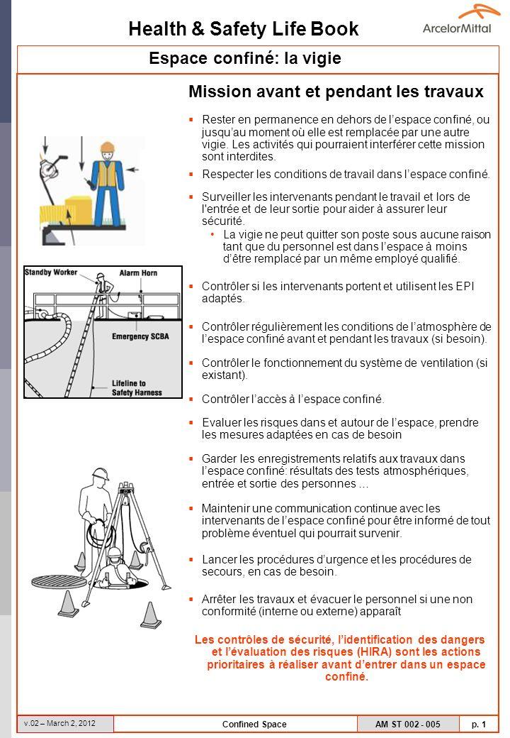 Health & Safety Life Book AM ST 002 - 005 p. 1 v.02 – March 2, 2012 Confined Space Mission avant et pendant les travaux Rester en permanence en dehors