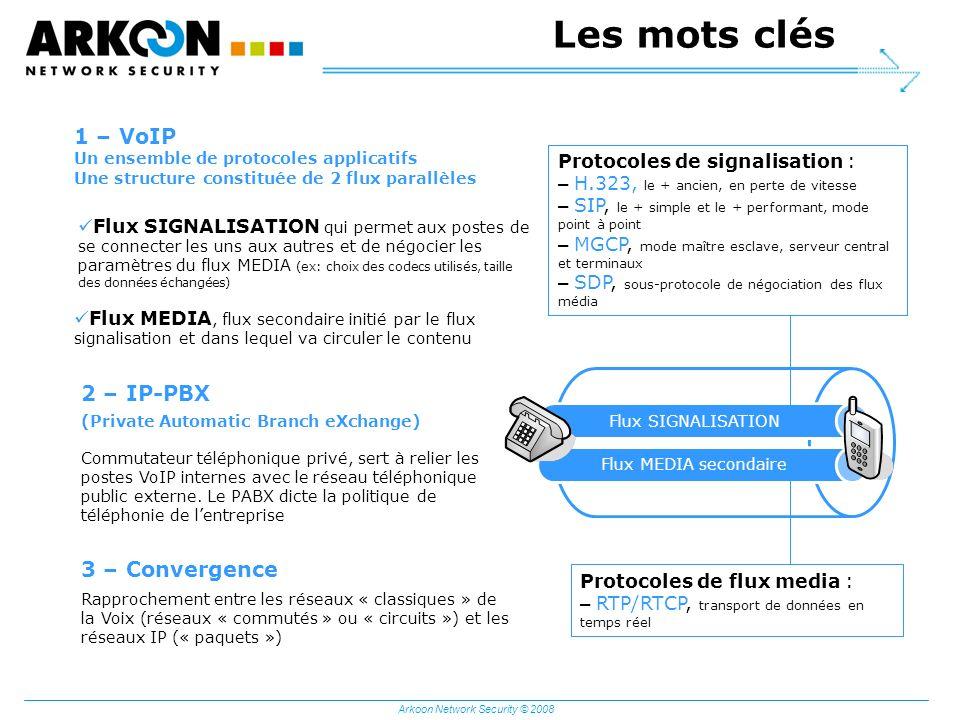 Arkoon Network Security © 2008 Les mots clés 1 – VoIP Un ensemble de protocoles applicatifs Une structure constituée de 2 flux parallèles Flux SIGNALI