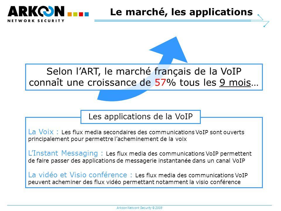 Arkoon Network Security © 2008 La Voix : Les flux media secondaires des communications VoIP sont ouverts principalement pour permettre lacheminement d
