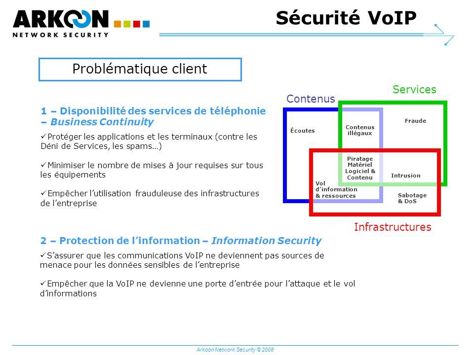 Arkoon Network Security © 2008 Sécurité VoIP 1 – Disponibilité des services de téléphonie – Business Continuity Protéger les applications et les termi