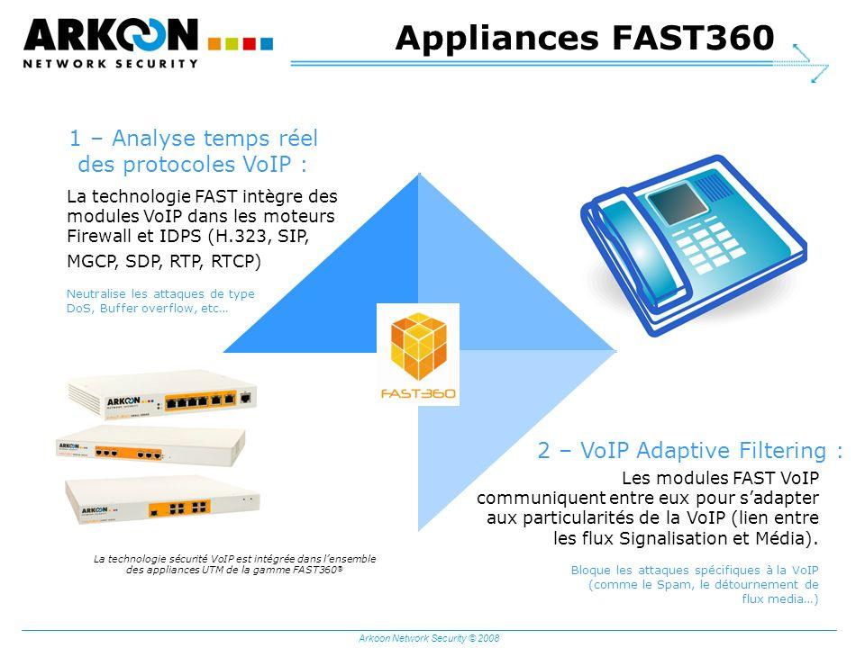 Arkoon Network Security © 2008 Les modules FAST VoIP communiquent entre eux pour sadapter aux particularités de la VoIP (lien entre les flux Signalisa