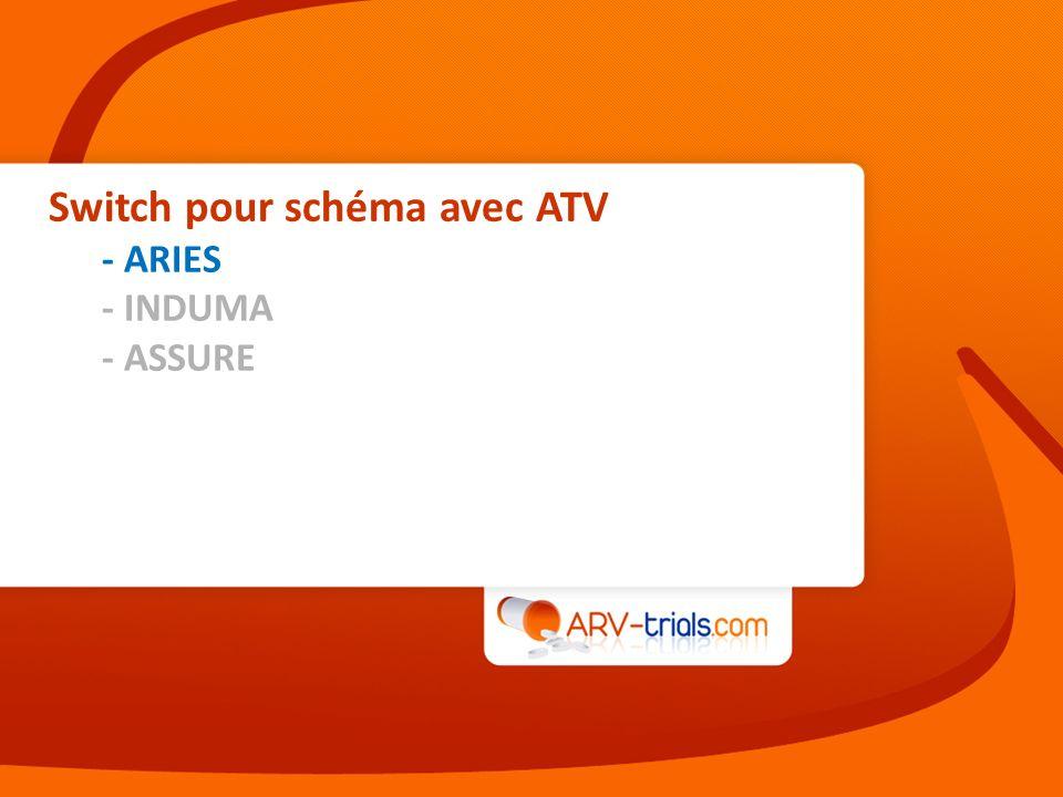Switch pour schéma avec ATV - ARIES - INDUMA - ASSURE