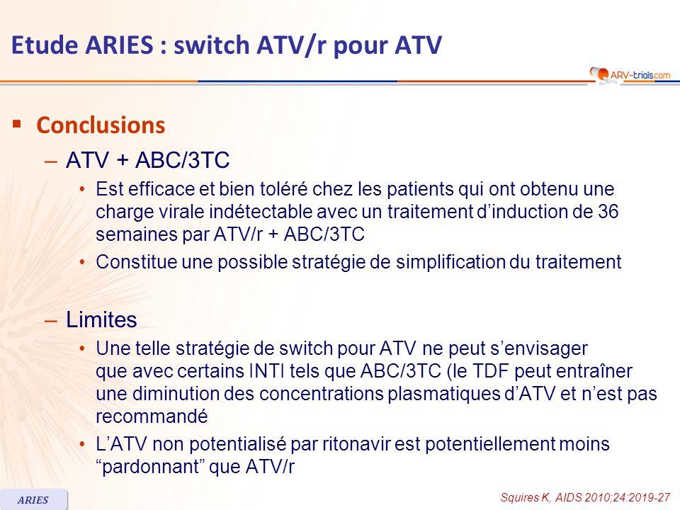 Conclusions –ATV + ABC/3TC Est efficace et bien toléré chez les patients qui ont obtenu une charge virale indétectable avec un traitement dinduction de 36 semaines par ATV/r + ABC/3TC Constitue une possible stratégie de simplification du traitement –Limites Une telle stratégie de switch pour ATV ne peut senvisager que avec certains INTI tels que ABC/3TC (le TDF peut entraîner une diminution des concentrations plasmatiques dATV et nest pas recommandé LATV non potentialisé par ritonavir est potentiellement moins pardonnant que ATV/r Squires K, AIDS 2010;24:2019-27 ARIES Etude ARIES : switch ATV/r pour ATV