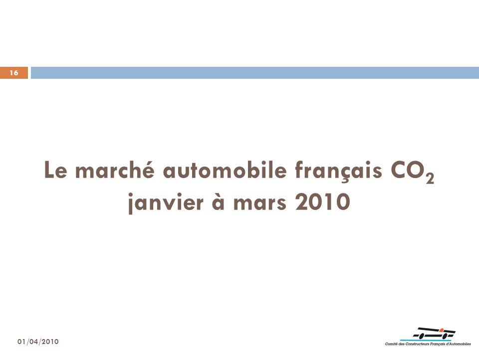 16 Le marché automobile français CO 2 janvier à mars 2010 01/04/2010