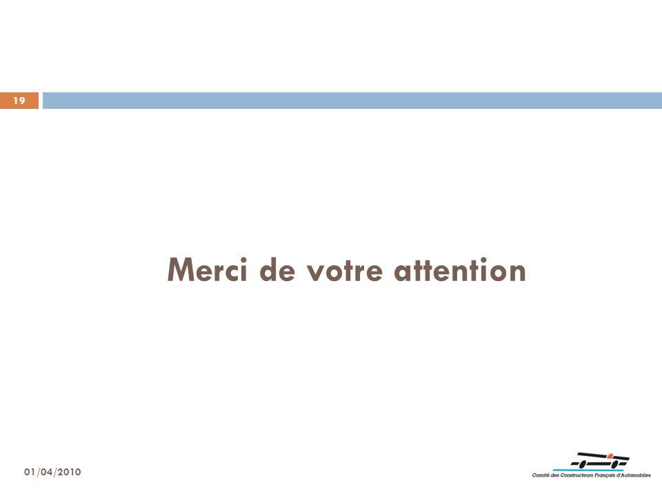 19 Merci de votre attention 01/04/2010