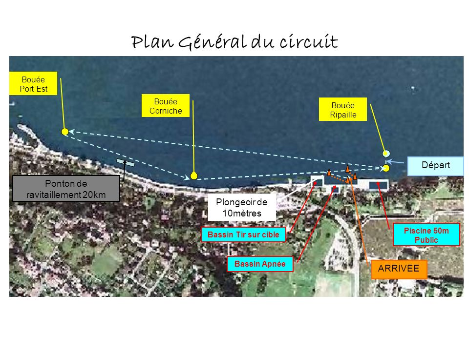 Plan Général du circuit Plongeoir de 10mètres Bouée Ripaille Bouée Port Est Bouée Corniche ARRIVEE Départ Piscine 50m Public Bassin Apnée Bassin Tir s