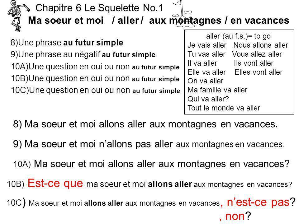 8)Une phrase au futur simple 9)Une phrase au négatif au futur simple 10A)Une question en oui ou non au futur simple 10B)Une question en oui ou non au