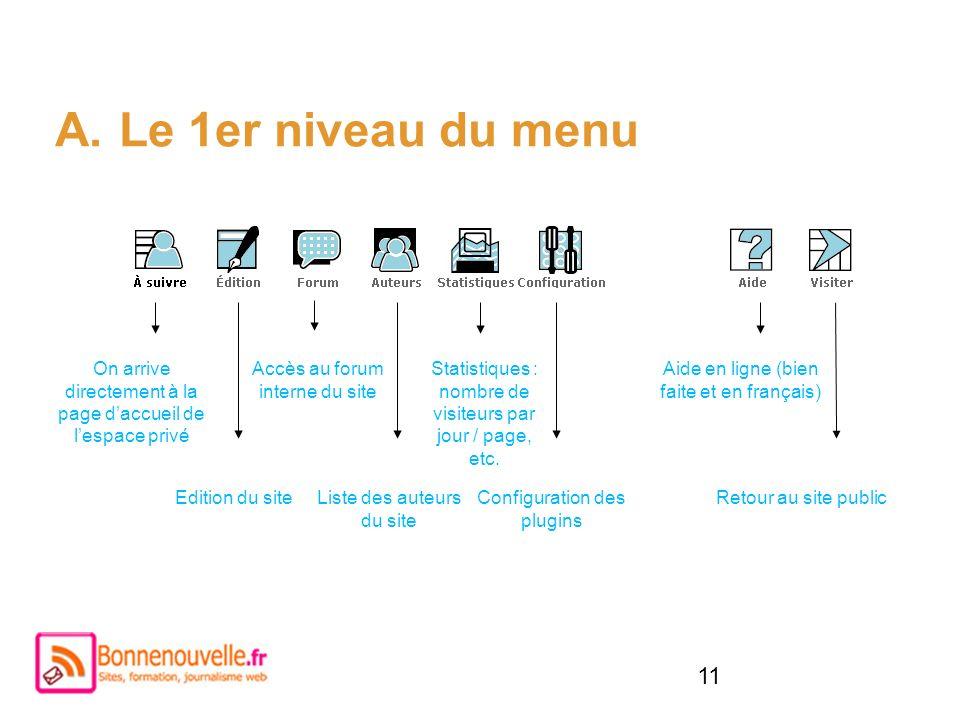 11 A.Le 1er niveau du menu On arrive directement à la page daccueil de lespace privé Edition du site Accès au forum interne du site Statistiques : nom