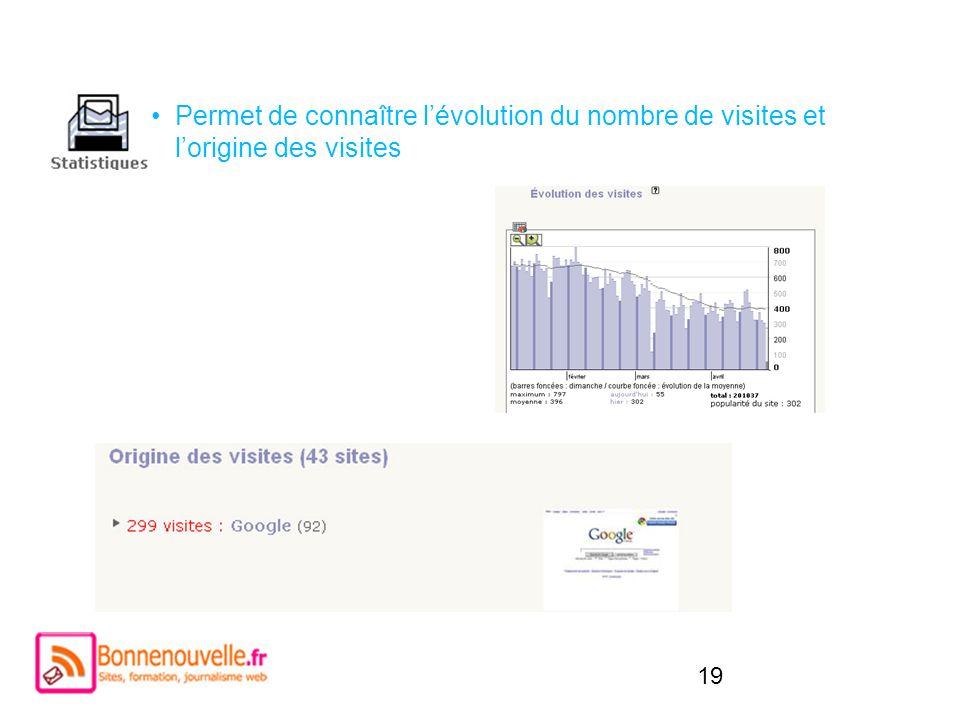 19 Permet de connaître lévolution du nombre de visites et lorigine des visites