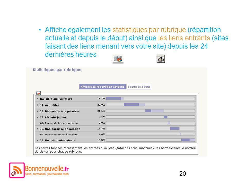 20 Affiche également les statistiques par rubrique (répartition actuelle et depuis le début) ainsi que les liens entrants (sites faisant des liens men