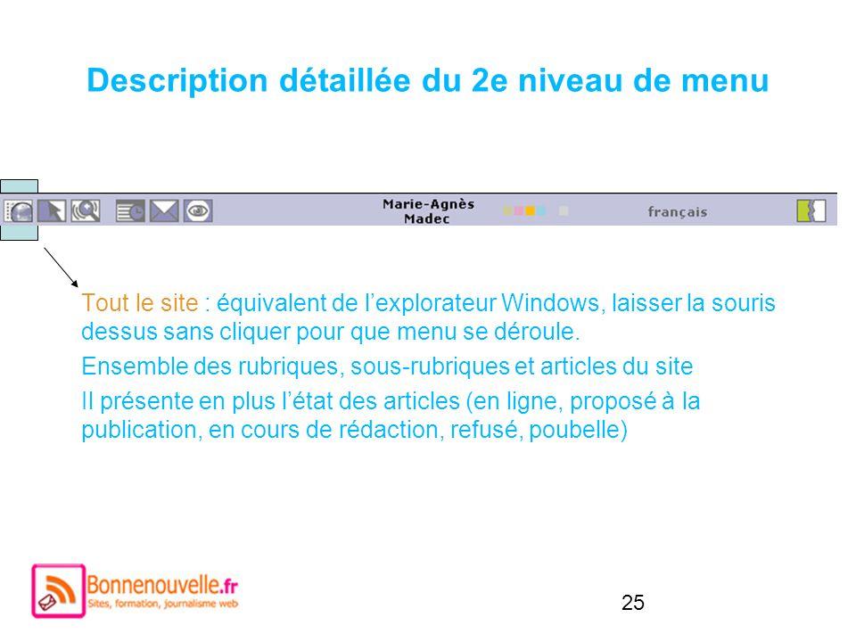 25 Tout le site : équivalent de lexplorateur Windows, laisser la souris dessus sans cliquer pour que menu se déroule. Ensemble des rubriques, sous-rub