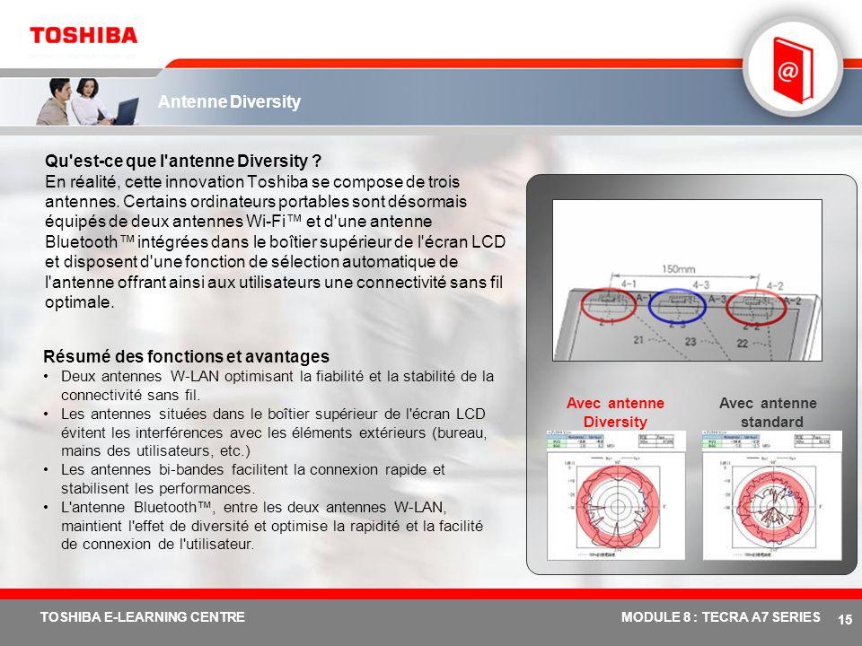 # 14 TOSHIBA E-LEARNING CENTREMODULE 8 : TECRA A7 SERIES Toshiba Summit …Utilisation intuitive Créez une salle de réunion virtuelle rassemblant vos co