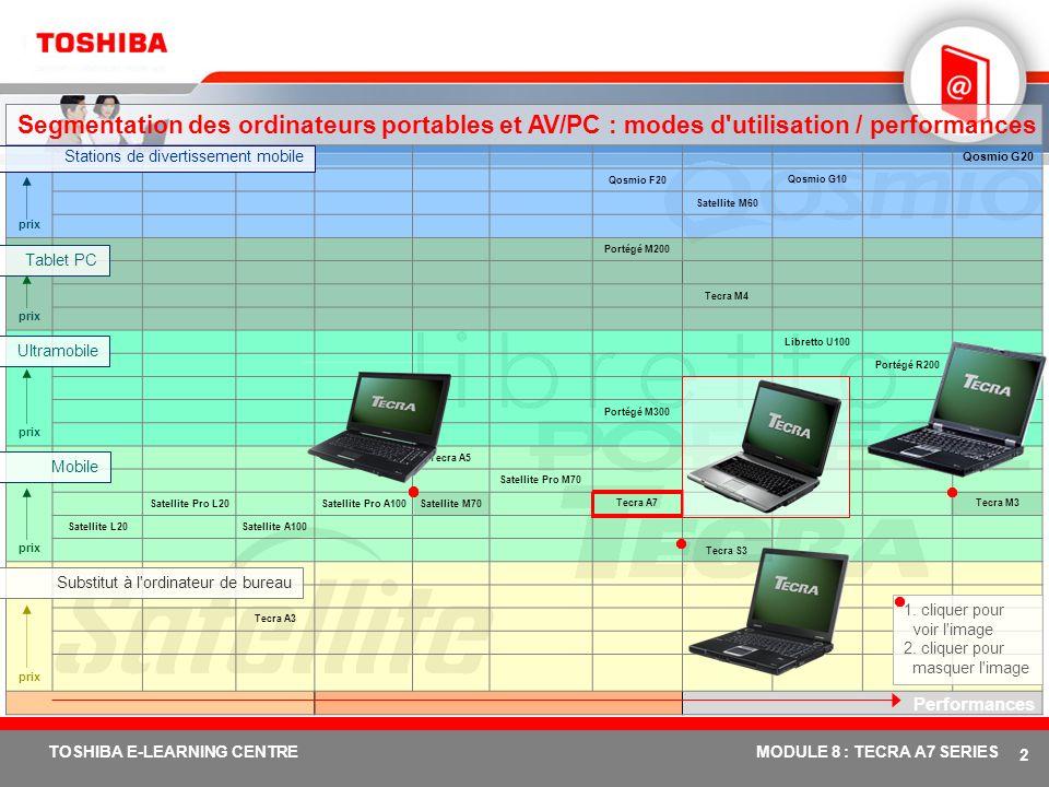 # 12 TOSHIBA E-LEARNING CENTREMODULE 8 : TECRA A7 SERIES Toshiba ConfigFree...Facilité de recherche des réseaux WiFi à l aide d une interface intuitive Visualisation du point d accès WiFi le plus proche avec un radar graphique performant....Facilité de connexion aux réseaux Connectivity Doctor analyse la configuration réseau et participe à la résolution du problème....Facilité de définition des paramètres à l aide de profils Le logiciel de paramètres de profil permet de basculer facilement entre plusieurs configurations réseau.