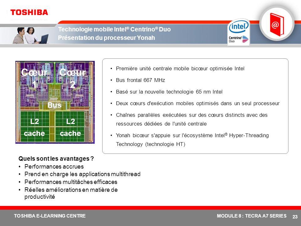 # 22 TOSHIBA E-LEARNING CENTREMODULE 8 : TECRA A7 SERIES CRT LPC SIO/EC Azalia / AC 97 8 ports Solution graphique discrète TPM 1.2 LPC Golan WLAN LVDS