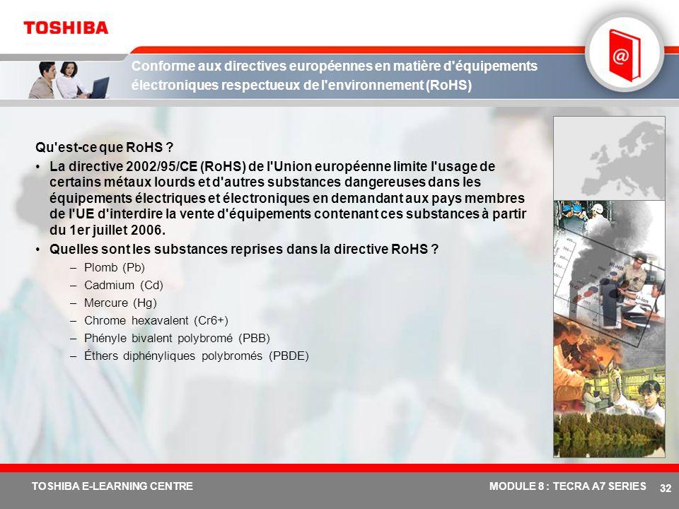 # 31 TOSHIBA E-LEARNING CENTREMODULE 8 : TECRA A7 SERIES Connexion à l'aide d'une simple touche aux périphériques de l'ordinateur de bureau Solution d