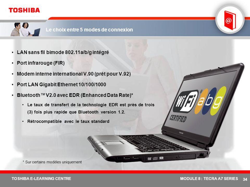 # 33 TOSHIBA E-LEARNING CENTREMODULE 8 : TECRA A7 SERIES Extension facilitée 4 ports USB 2.0 L'emplacement Bridge Media 5-en-1 prend en charge les car
