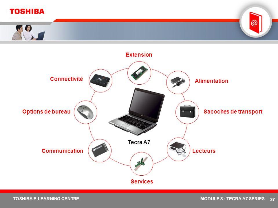 # 36 TOSHIBA E-LEARNING CENTREMODULE 8 : TECRA A7 SERIES