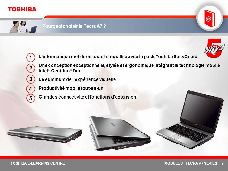# 34 TOSHIBA E-LEARNING CENTREMODULE 8 : TECRA A7 SERIES Le choix entre 5 modes de connexion LAN sans fil bimode 802.11a/b/g intégré Port infrarouge (FIR) Modem interne international V.90 (prêt pour V.92) Port LAN Gigabit Ethernet 10/100/1000 Bluetooth V2.0 avec EDR (Enhanced Data Rate)* Le taux de transfert de la technologie EDR est près de trois (3) fois plus rapide que Bluetooth version 1.2.
