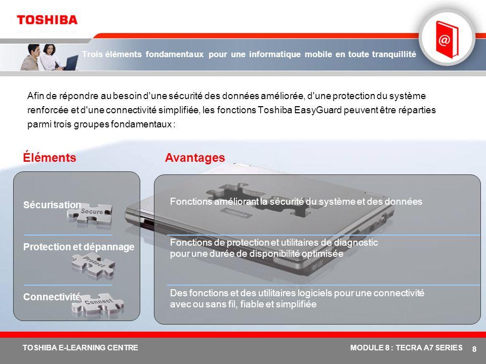 # 8 TOSHIBA E-LEARNING CENTREMODULE 8 : TECRA A7 SERIES Trois éléments fondamentaux pour une informatique mobile en toute tranquillité Afin de répondre au besoin d une sécurité des données améliorée, d une protection du système renforcée et d une connectivité simplifiée, les fonctions Toshiba EasyGuard peuvent être réparties parmi trois groupes fondamentaux : Sécurisation Fonctions améliorant la sécurité du système et des données Protection et dépannage Fonctions de protection et utilitaires de diagnostic pour une durée de disponibilité optimisée Connectivité Des fonctions et des utilitaires logiciels pour une connectivité avec ou sans fil, fiable et simplifiée AvantagesÉléments