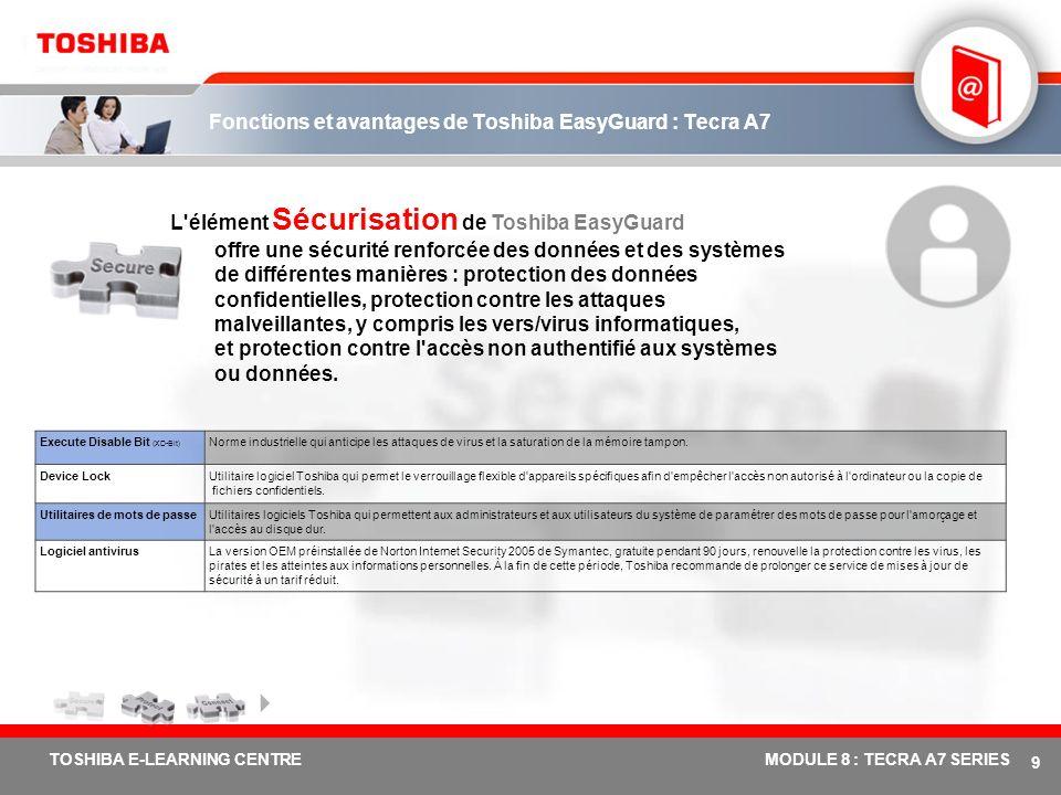 # 9 TOSHIBA E-LEARNING CENTREMODULE 8 : TECRA A7 SERIES Fonctions et avantages de Toshiba EasyGuard : Tecra A7 L élément Sécurisation de Toshiba EasyGuard offre une sécurité renforcée des données et des systèmes de différentes manières : protection des données confidentielles, protection contre les attaques malveillantes, y compris les vers/virus informatiques, et protection contre l accès non authentifié aux systèmes ou données.